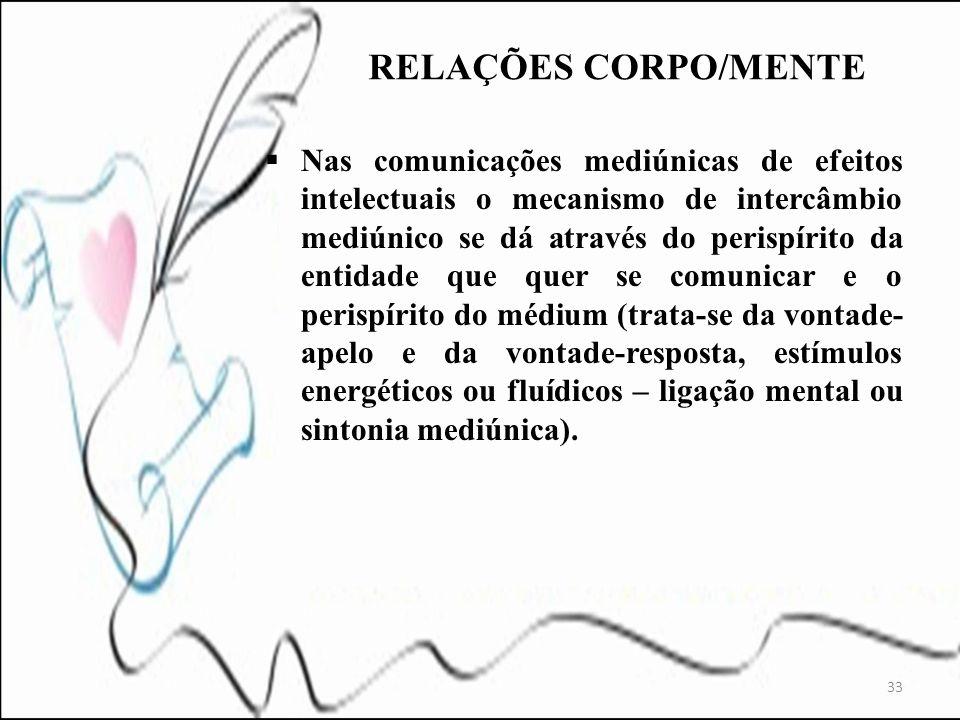 Nas comunicações mediúnicas de efeitos intelectuais o mecanismo de intercâmbio mediúnico se dá através do perispírito da entidade que quer se comunica