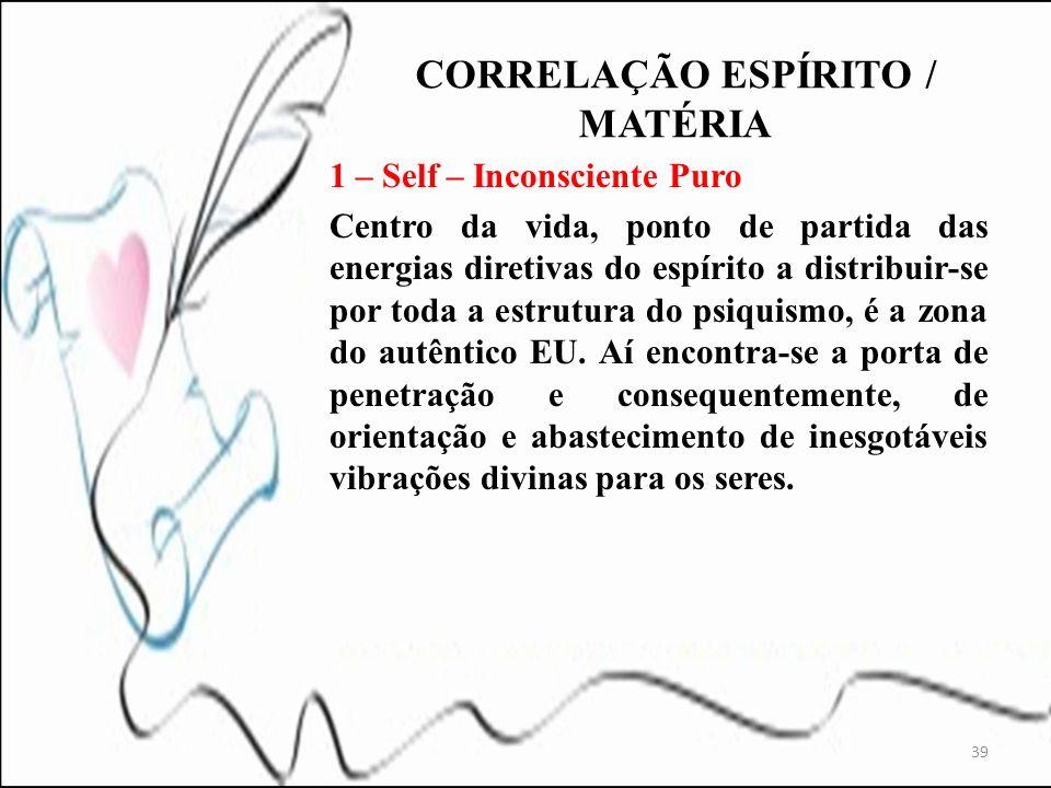 1 – Self – Inconsciente Puro Centro da vida, ponto de partida das energias diretivas do espírito a distribuir-se por toda a estrutura do psiquismo, é