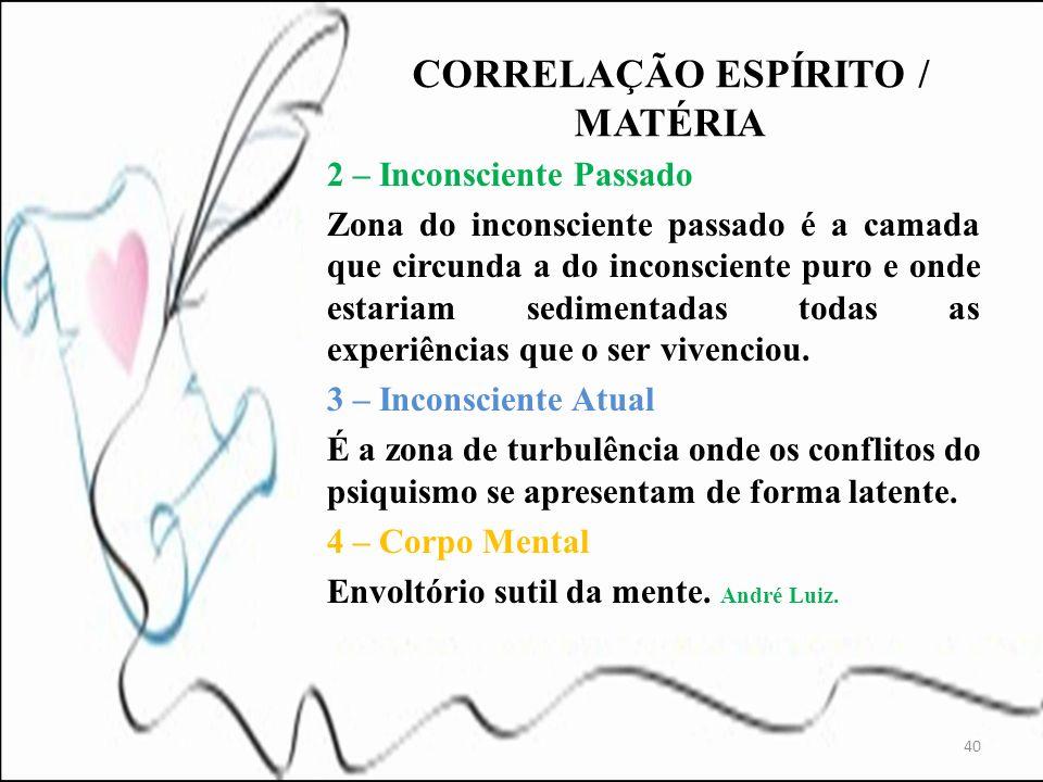 2 – Inconsciente Passado Zona do inconsciente passado é a camada que circunda a do inconsciente puro e onde estariam sedimentadas todas as experiência