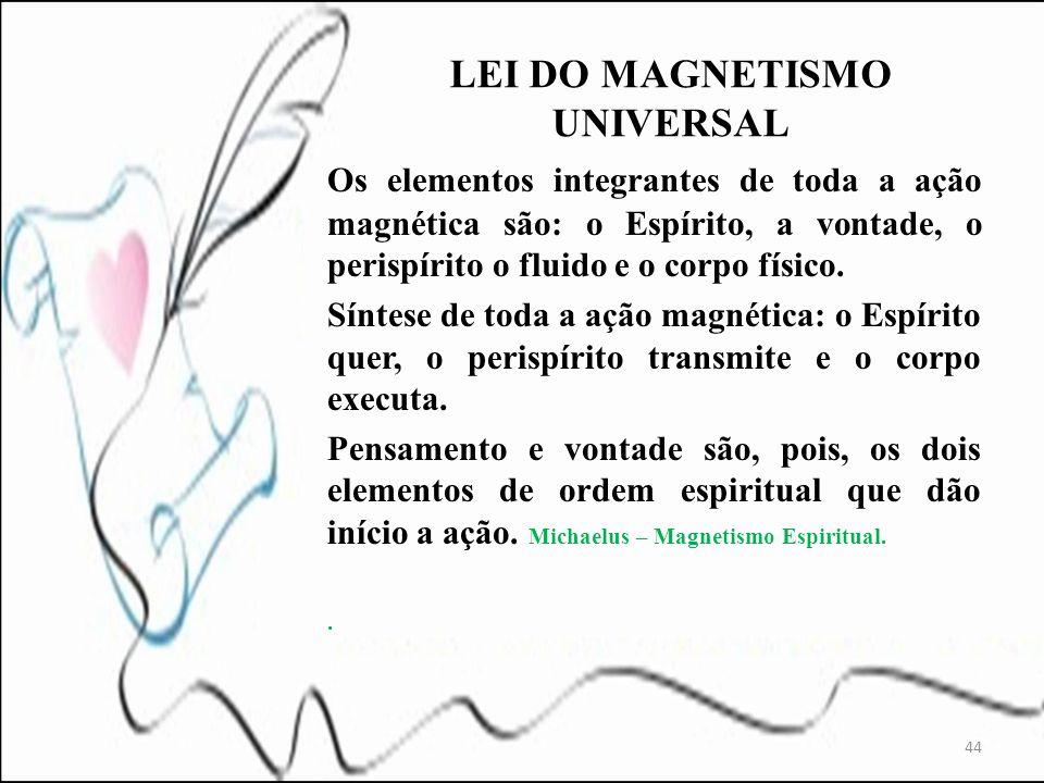 Os elementos integrantes de toda a ação magnética são: o Espírito, a vontade, o perispírito o fluido e o corpo físico. Síntese de toda a ação magnétic