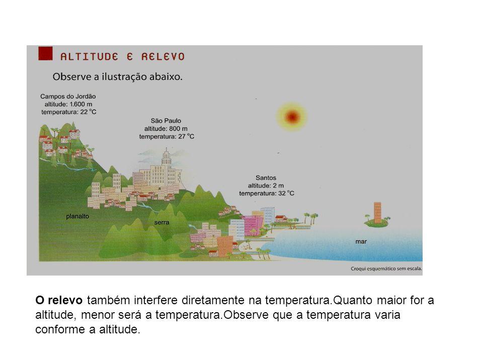 O relevo também interfere diretamente na temperatura.Quanto maior for a altitude, menor será a temperatura.Observe que a temperatura varia conforme a