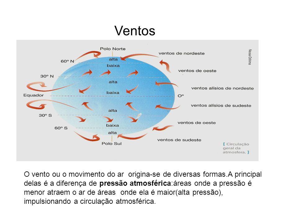 O vento ou o movimento do ar origina-se de diversas formas.A principal delas é a diferença de pressão atmosférica:áreas onde a pressão é menor atraem