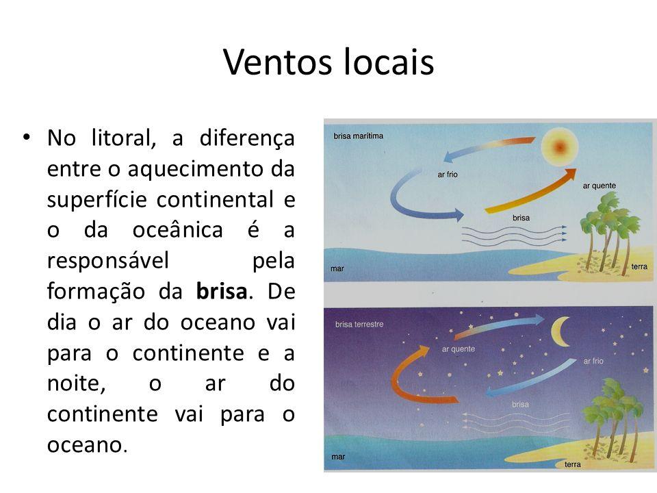 Ventos locais No litoral, a diferença entre o aquecimento da superfície continental e o da oceânica é a responsável pela formação da brisa. De dia o a