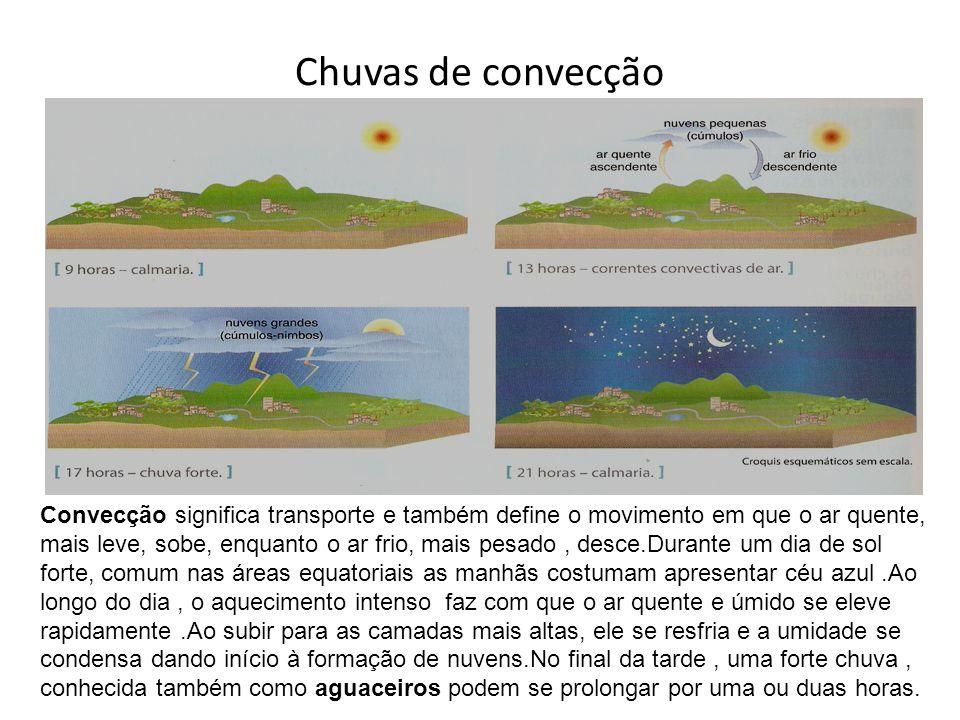 Chuvas de convecção Convecção significa transporte e também define o movimento em que o ar quente, mais leve, sobe, enquanto o ar frio, mais pesado, d