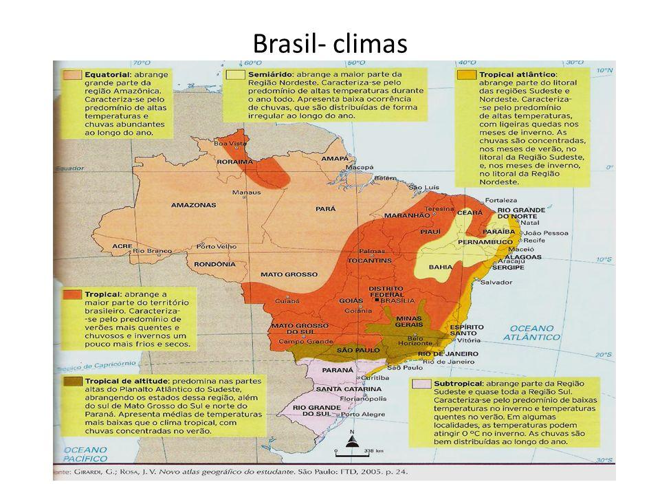 Brasil- climas