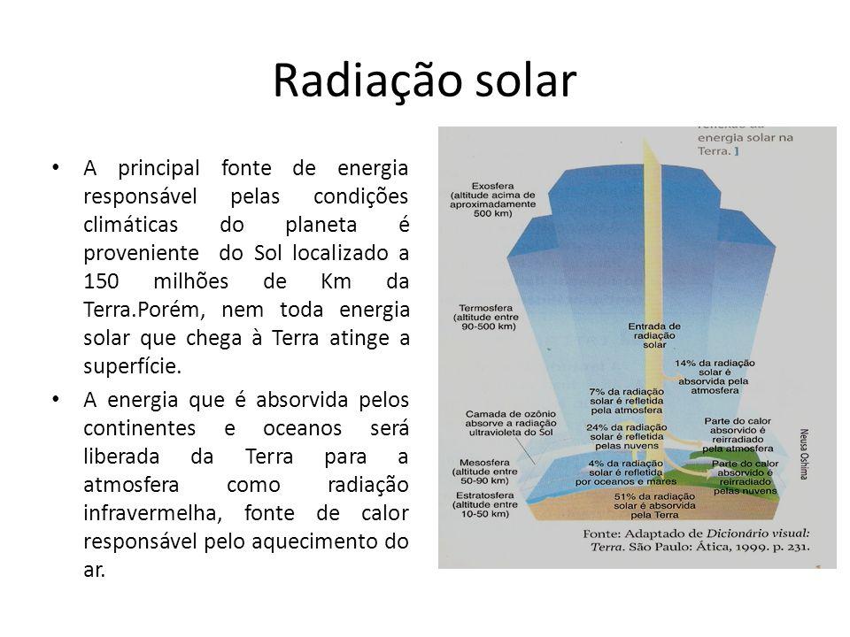 Radiação solar A principal fonte de energia responsável pelas condições climáticas do planeta é proveniente do Sol localizado a 150 milhões de Km da T