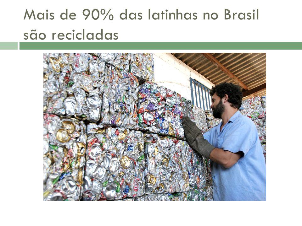 Mais de 90% das latinhas no Brasil são recicladas