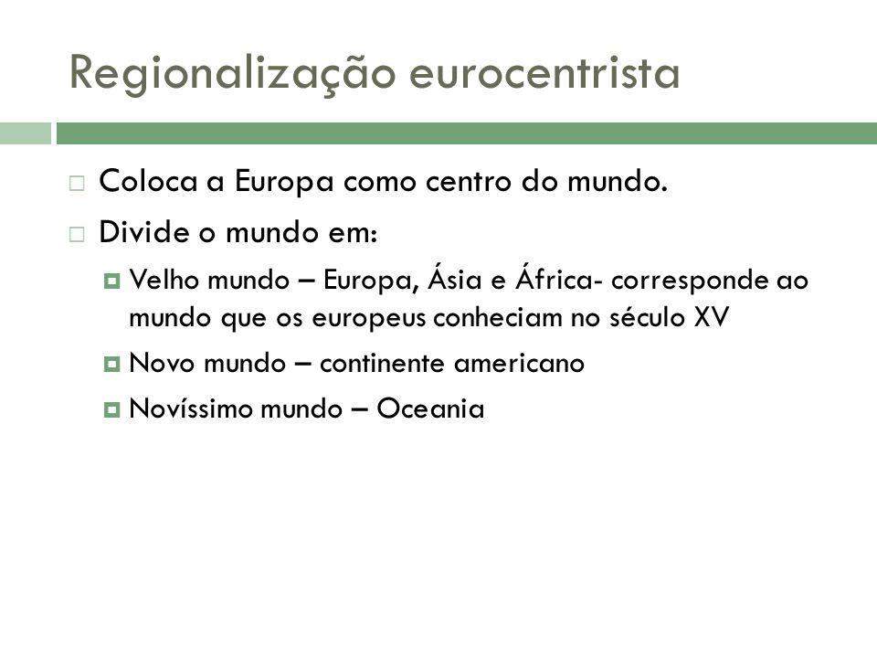 Regionalização eurocentrista Coloca a Europa como centro do mundo.