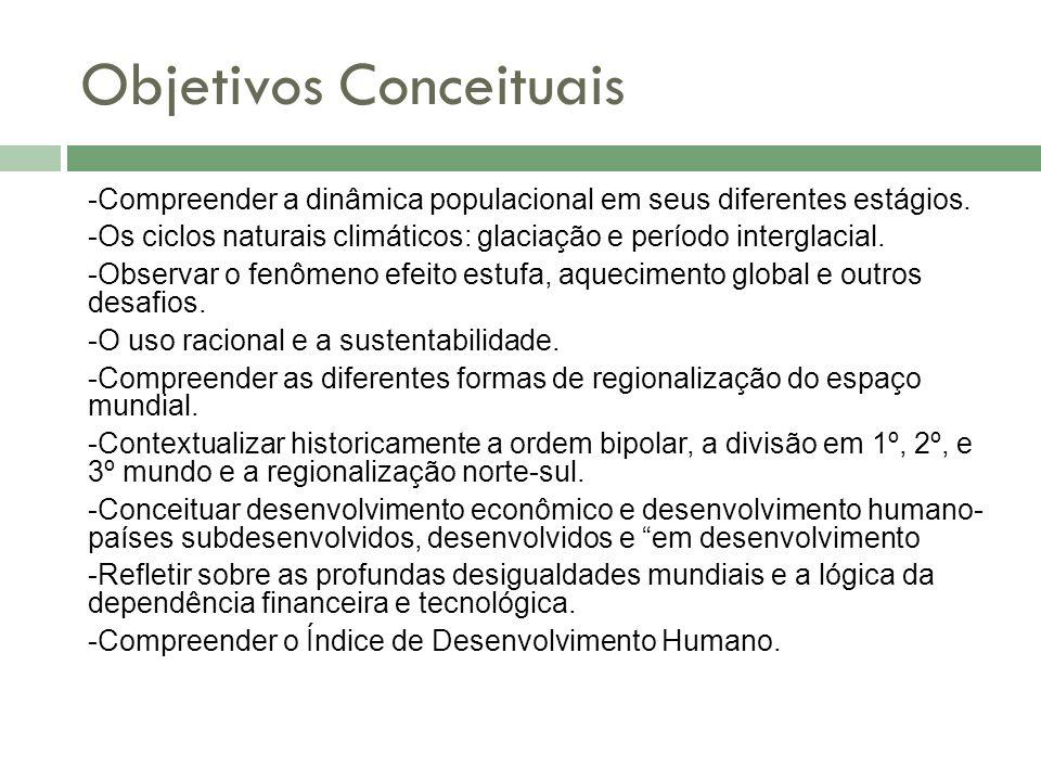 Objetivos Conceituais -Compreender a dinâmica populacional em seus diferentes estágios.