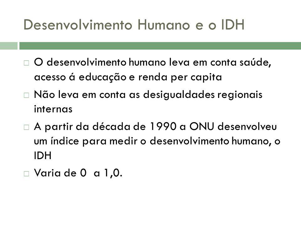 Desenvolvimento Humano e o IDH O desenvolvimento humano leva em conta saúde, acesso á educação e renda per capita Não leva em conta as desigualdades regionais internas A partir da década de 1990 a ONU desenvolveu um índice para medir o desenvolvimento humano, o IDH Varia de 0 a 1,0.