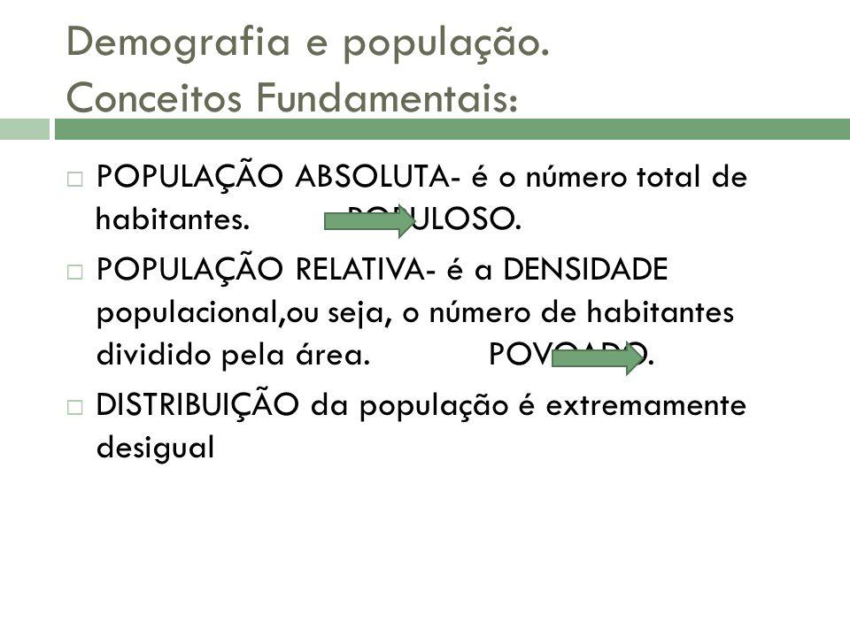Demografia e população.Conceitos Fundamentais: POPULAÇÃO ABSOLUTA- é o número total de habitantes.