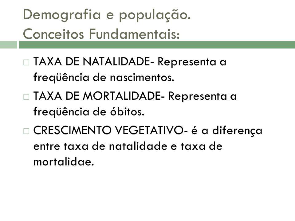 Demografia e população.