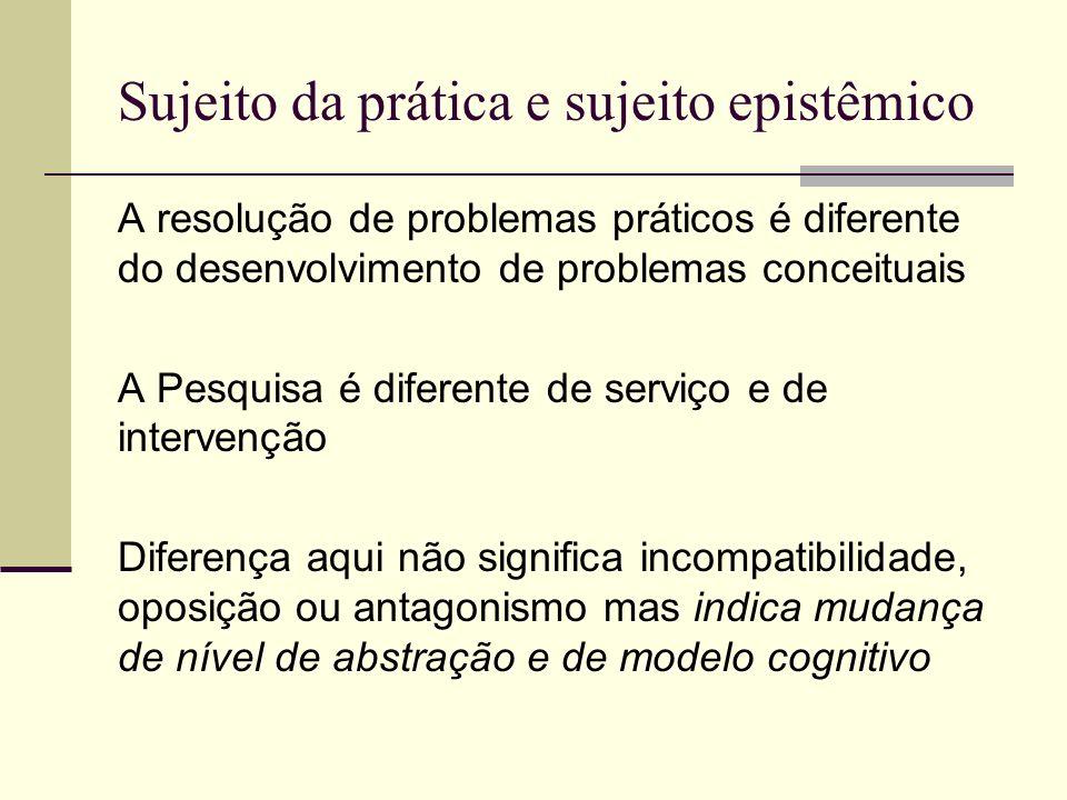 Sujeito da prática e sujeito epistêmico A resolução de problemas práticos é diferente do desenvolvimento de problemas conceituais A Pesquisa é diferen