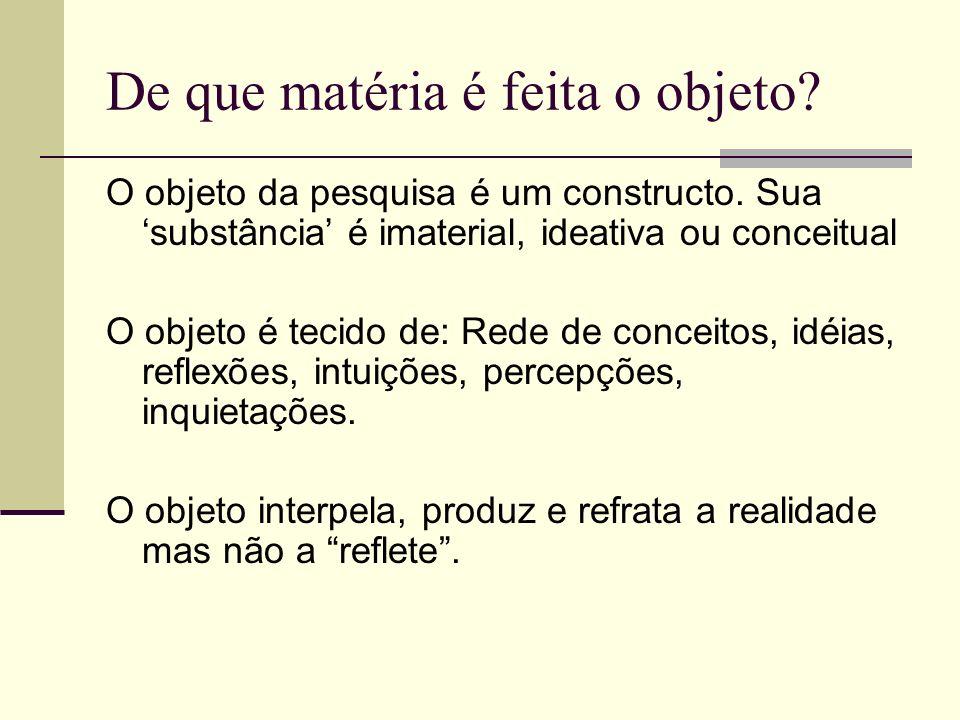 De que matéria é feita o objeto? O objeto da pesquisa é um constructo. Sua substância é imaterial, ideativa ou conceitual O objeto é tecido de: Rede d