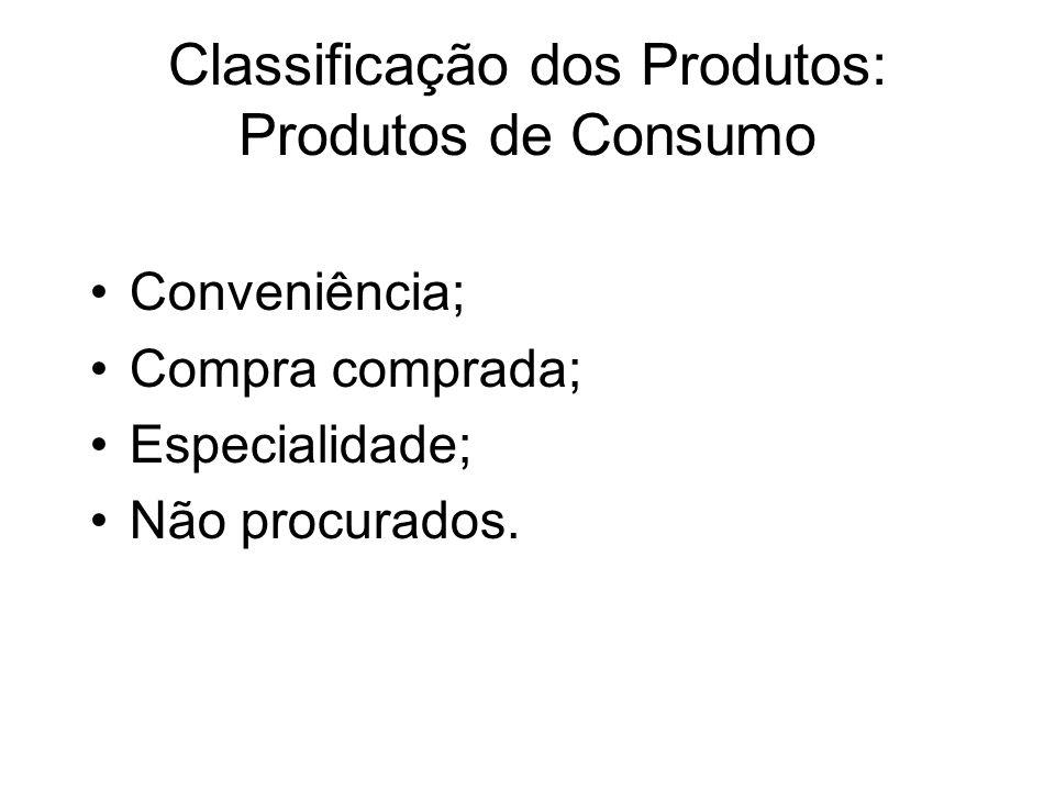 Produtos de Conveniência Freqüência da compra:Alta (rotineiro) Tempo da compra:Pouco tempo Envolvimento do comprador: Pouco envolvimento Busca de informação:Pouca busca Preço do produto:Baixo Distribuição:Ampla (muitos canais) Exemplo(s):Alimentos e produtos higiênicos.