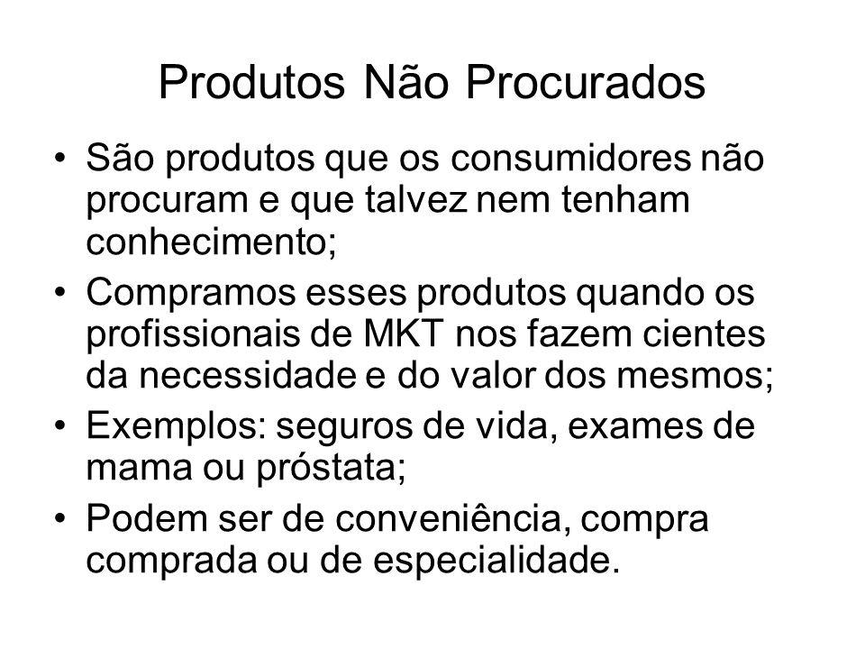 Classificação dos Produtos: Produtos Industriais Instalações; Acessórios; Componentes; Matéria-prima; Suprimentos.