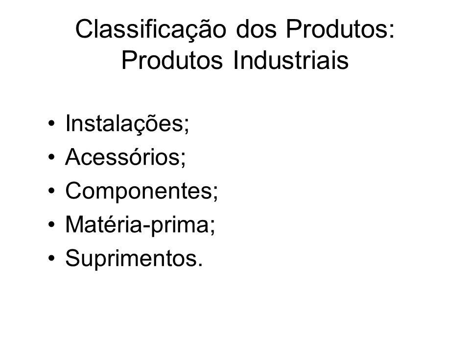 Instalações São bens não-portáteis, de grande porte e que são usados para produzir outros bens; Exemplos: fornalhas e linhas de montagem.