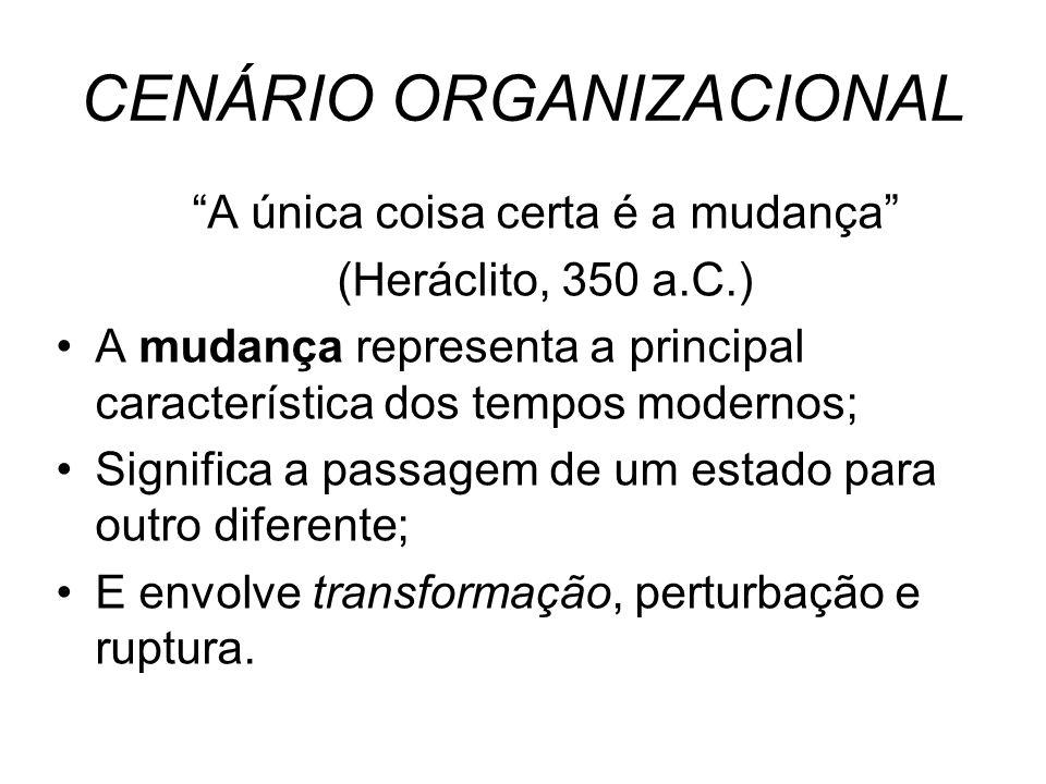 CENÁRIO ORGANIZACIONAL A única coisa certa é a mudança (Heráclito, 350 a.C.) A mudança representa a principal característica dos tempos modernos; Sign