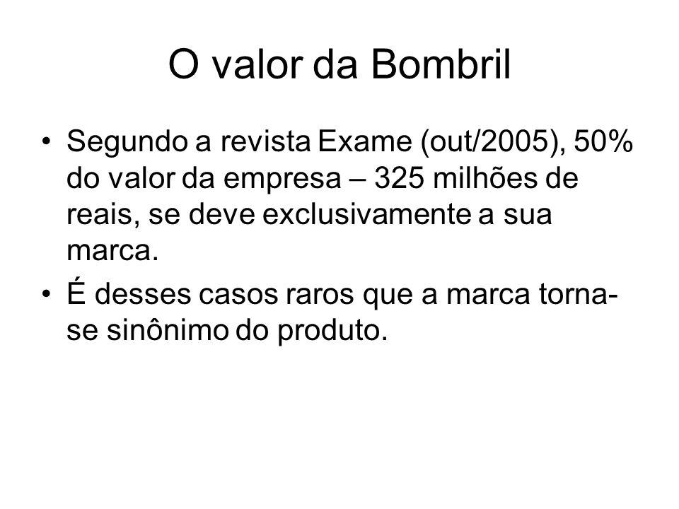 O valor da Bombril Segundo a revista Exame (out/2005), 50% do valor da empresa – 325 milhões de reais, se deve exclusivamente a sua marca. É desses ca
