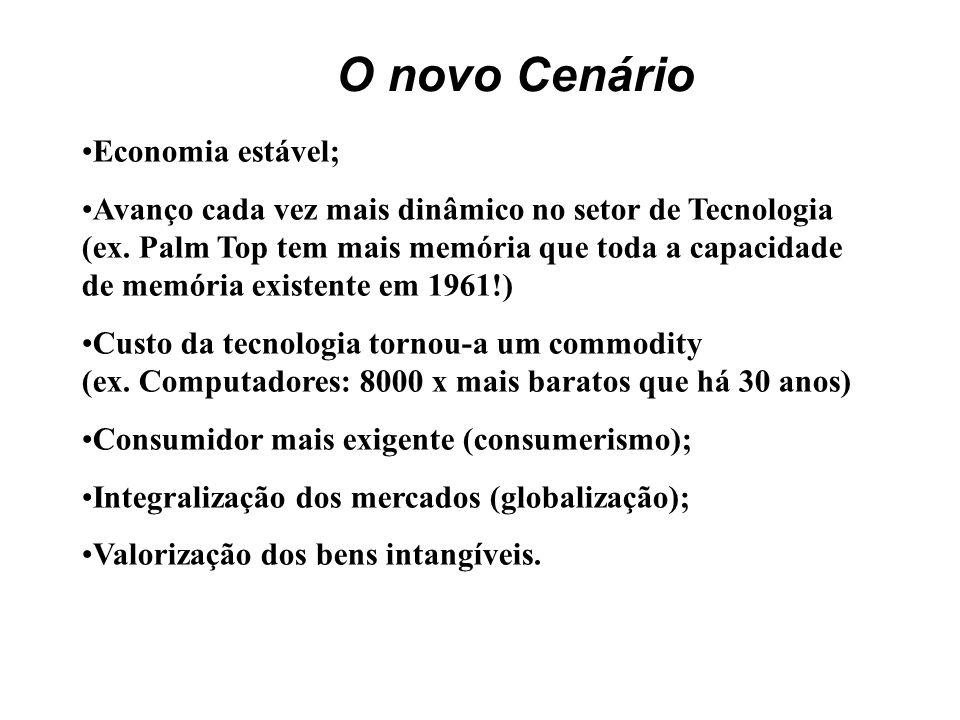 O novo Cenário Economia estável; Avanço cada vez mais dinâmico no setor de Tecnologia (ex. Palm Top tem mais memória que toda a capacidade de memória