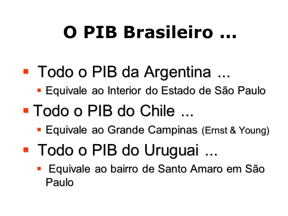 O PIB Brasileiro... Todo o PIB da Argentina... Todo o PIB da Argentina... Equivale ao Interior do Estado de São Paulo Equivale ao Interior do Estado d