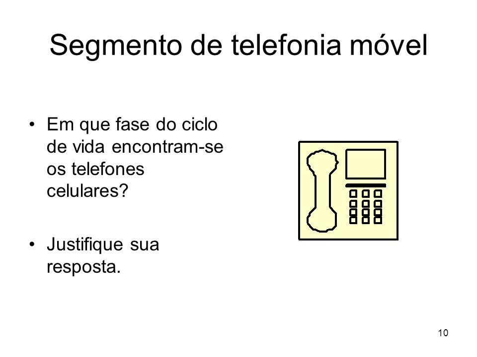 10 Segmento de telefonia móvel Em que fase do ciclo de vida encontram-se os telefones celulares? Justifique sua resposta.