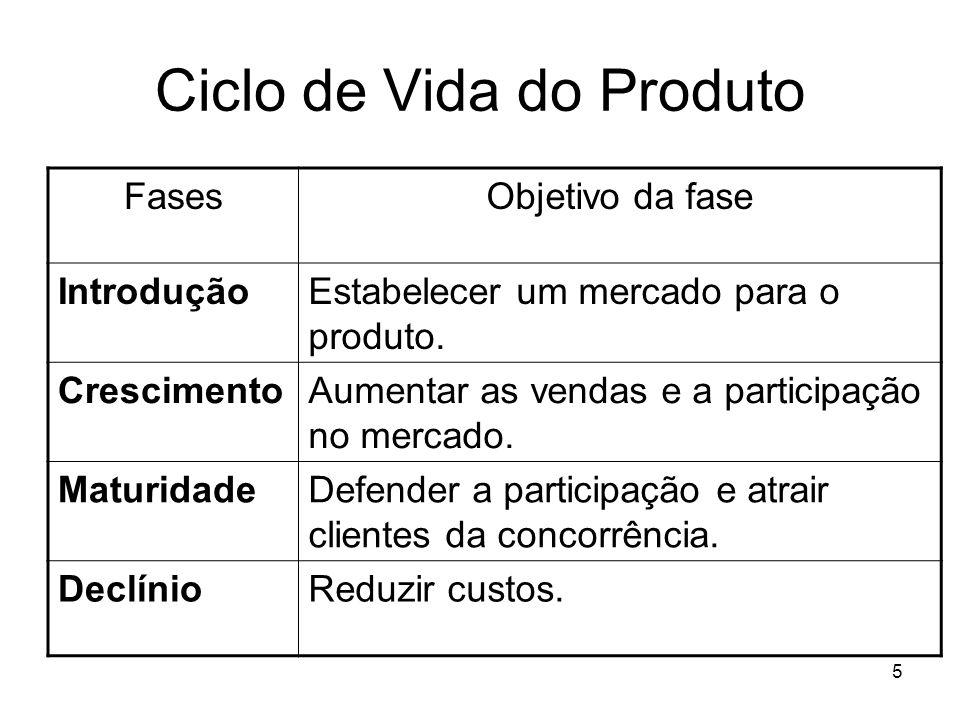 5 Ciclo de Vida do Produto FasesObjetivo da fase IntroduçãoEstabelecer um mercado para o produto. CrescimentoAumentar as vendas e a participação no me