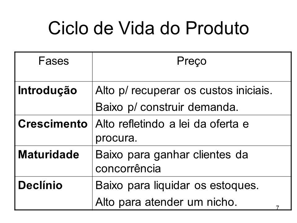 7 Ciclo de Vida do Produto FasesPreço IntroduçãoAlto p/ recuperar os custos iniciais. Baixo p/ construir demanda. CrescimentoAlto refletindo a lei da