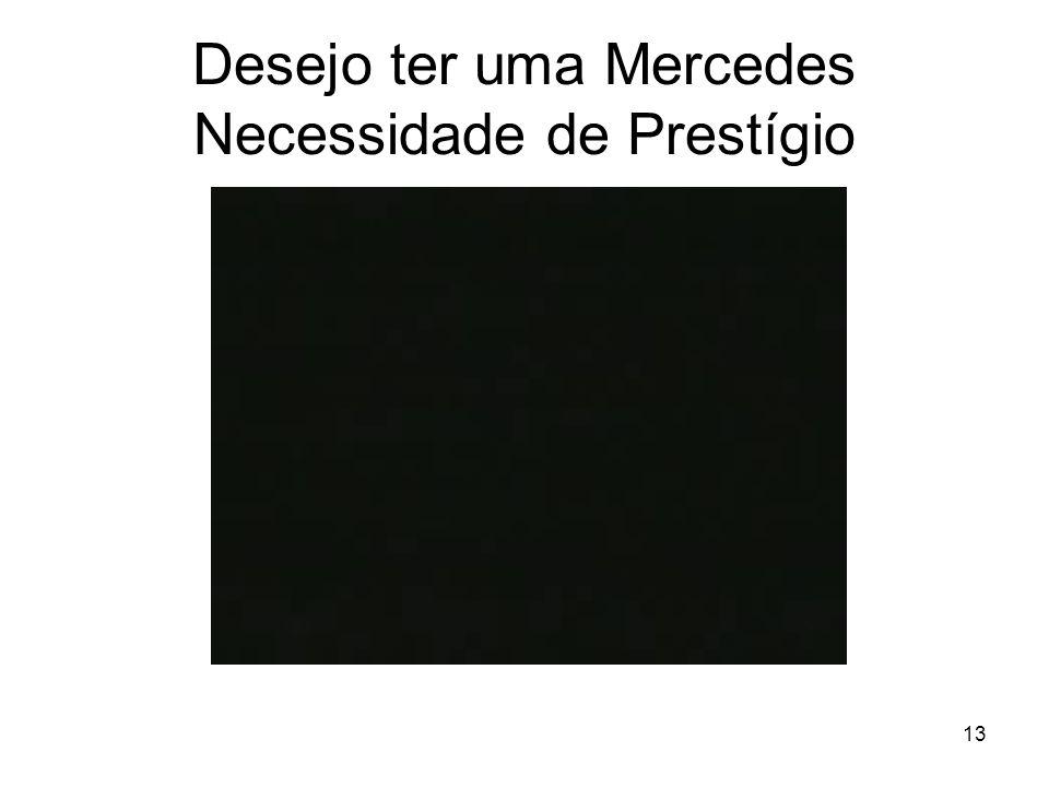 13 Desejo ter uma Mercedes Necessidade de Prestígio