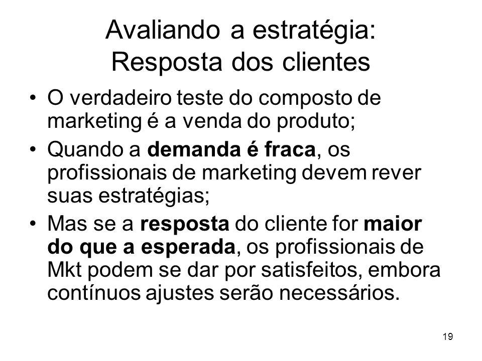 19 Avaliando a estratégia: Resposta dos clientes O verdadeiro teste do composto de marketing é a venda do produto; Quando a demanda é fraca, os profis