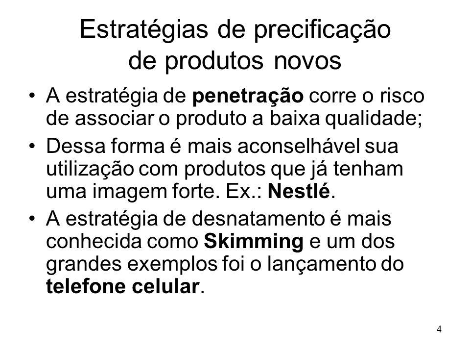 4 Estratégias de precificação de produtos novos A estratégia de penetração corre o risco de associar o produto a baixa qualidade; Dessa forma é mais a