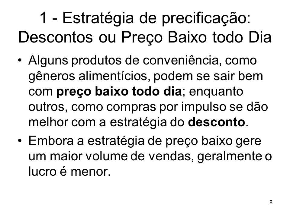 8 1 - Estratégia de precificação: Descontos ou Preço Baixo todo Dia Alguns produtos de conveniência, como gêneros alimentícios, podem se sair bem com