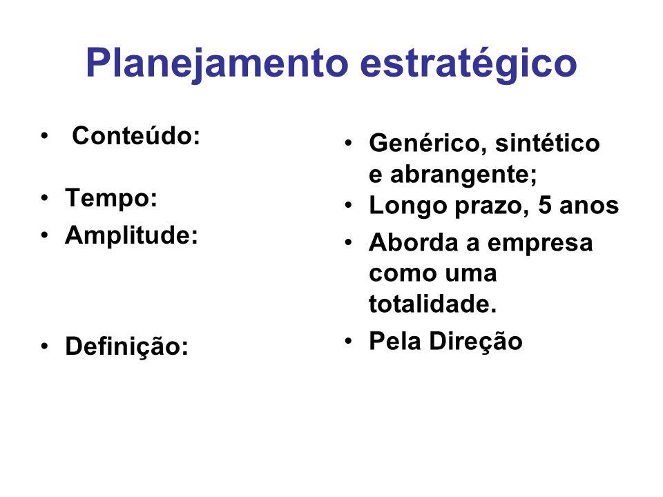 Planejamento estratégico Conteúdo: Tempo: Amplitude: Definição: Genérico, sintético e abrangente; Longo prazo, 5 anos Aborda a empresa como uma totalidade.