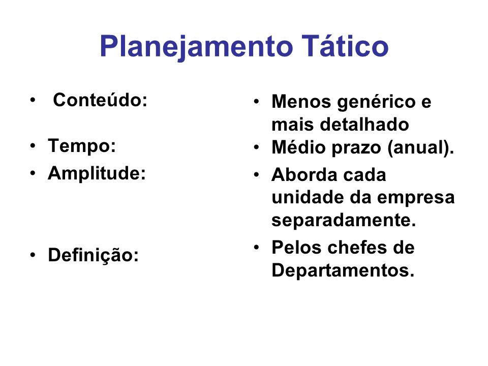 Planejamento Tático Conteúdo: Tempo: Amplitude: Definição: Menos genérico e mais detalhado Médio prazo (anual).