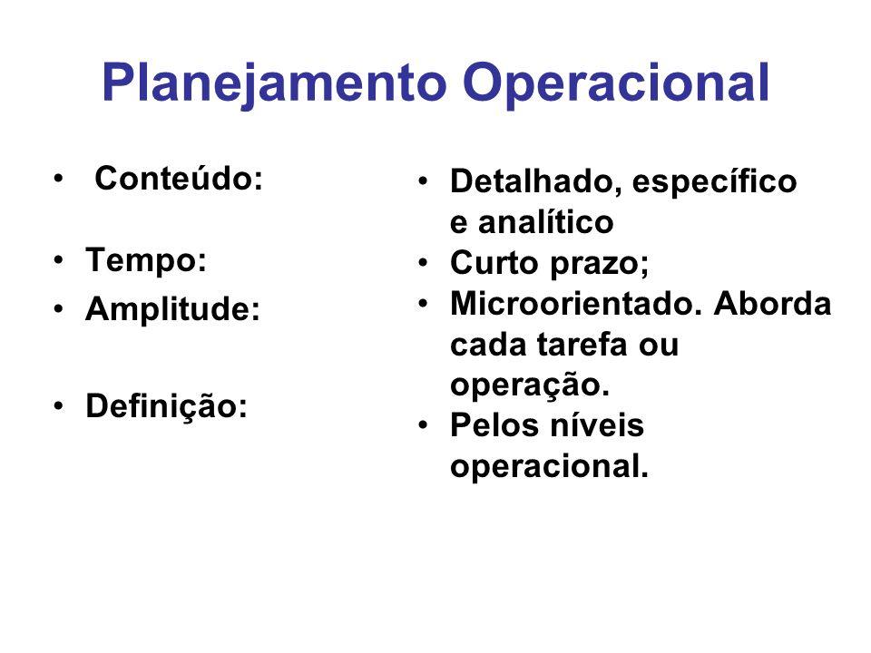 Planejamento Operacional Conteúdo: Tempo: Amplitude: Definição: Detalhado, específico e analítico Curto prazo; Microorientado.