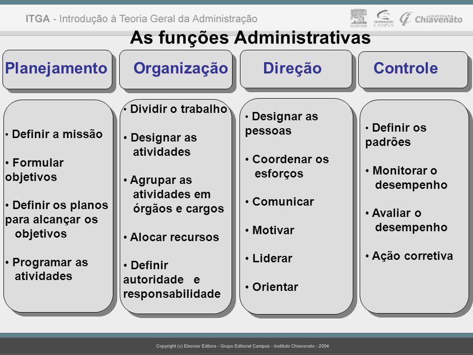 A função de organizar Dividir o trabalho Agrupar as atividades em uma estrutura lógica; Designar as pessoas para sua execução; Alocar os recursos; Coordenar os esforços.