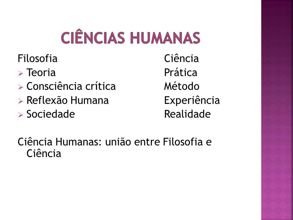 Filosofia Ciência TeoriaPrática Consciência críticaMétodo Reflexão HumanaExperiência SociedadeRealidade Ciência Humanas: união entre Filosofia e Ciência