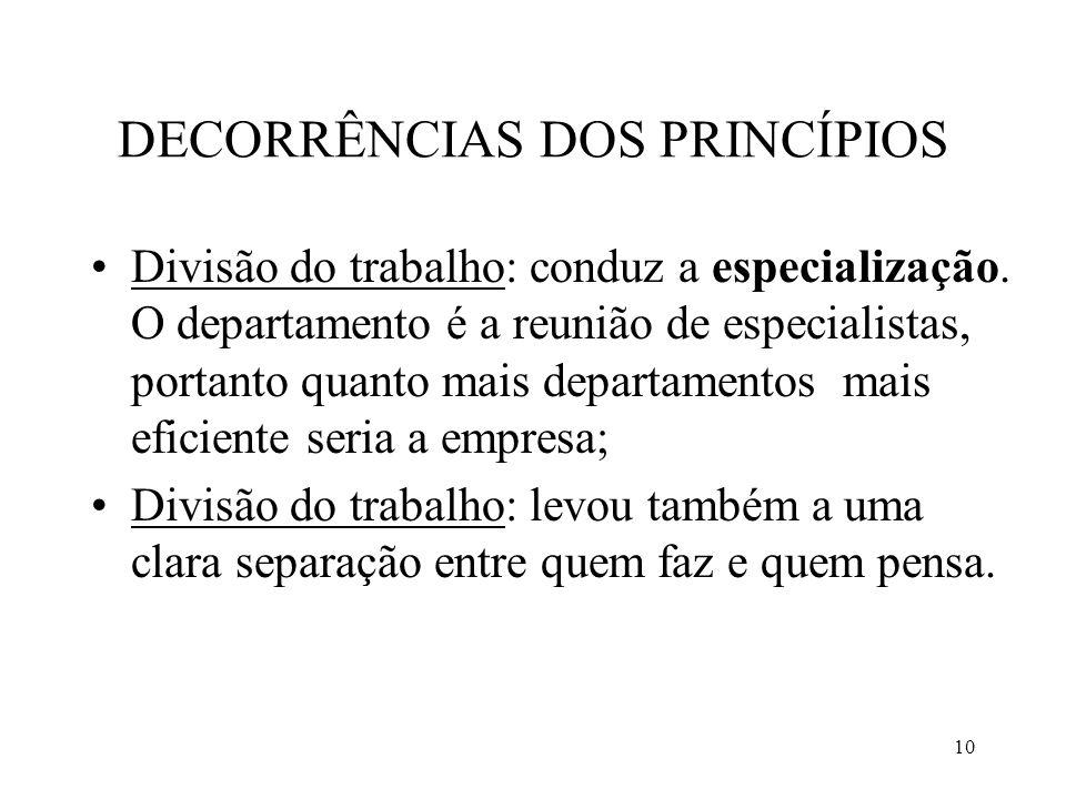 10 DECORRÊNCIAS DOS PRINCÍPIOS Divisão do trabalho: conduz a especialização. O departamento é a reunião de especialistas, portanto quanto mais departa