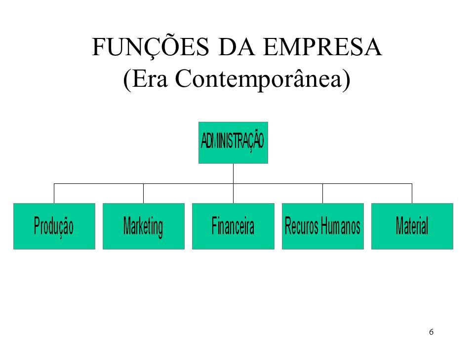 6 FUNÇÕES DA EMPRESA (Era Contemporânea)