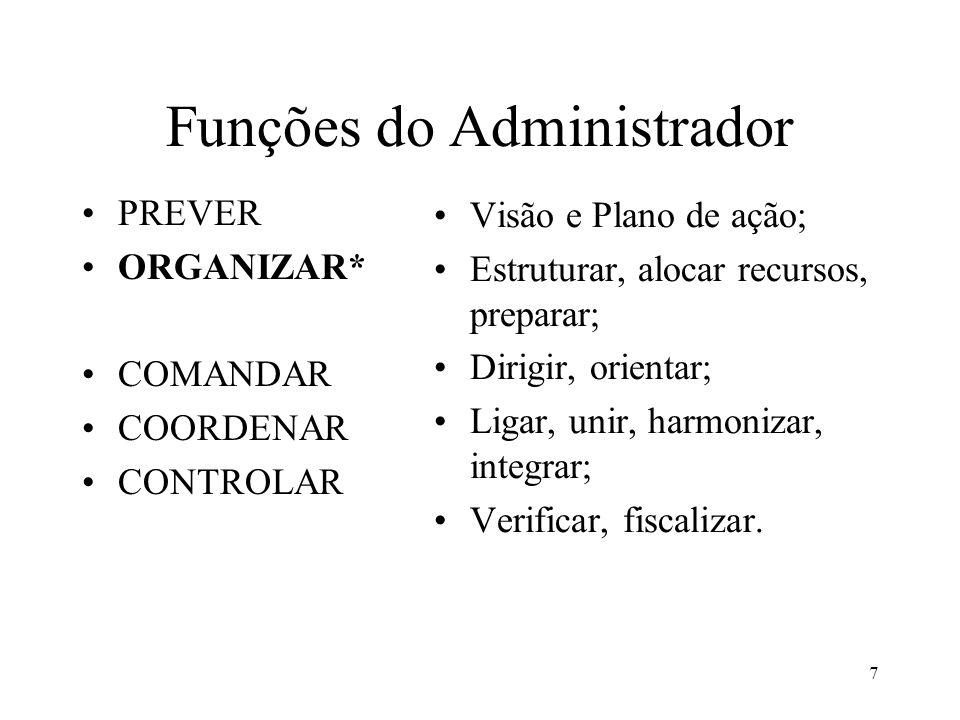 7 Funções do Administrador PREVER ORGANIZAR* COMANDAR COORDENAR CONTROLAR Visão e Plano de ação; Estruturar, alocar recursos, preparar; Dirigir, orien