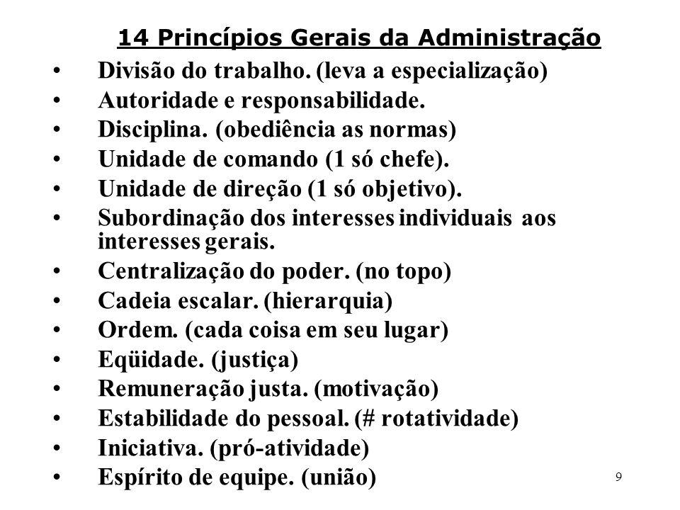 9 14 Princípios Gerais da Administração Divisão do trabalho. (leva a especialização) Autoridade e responsabilidade. Disciplina. (obediência as normas)