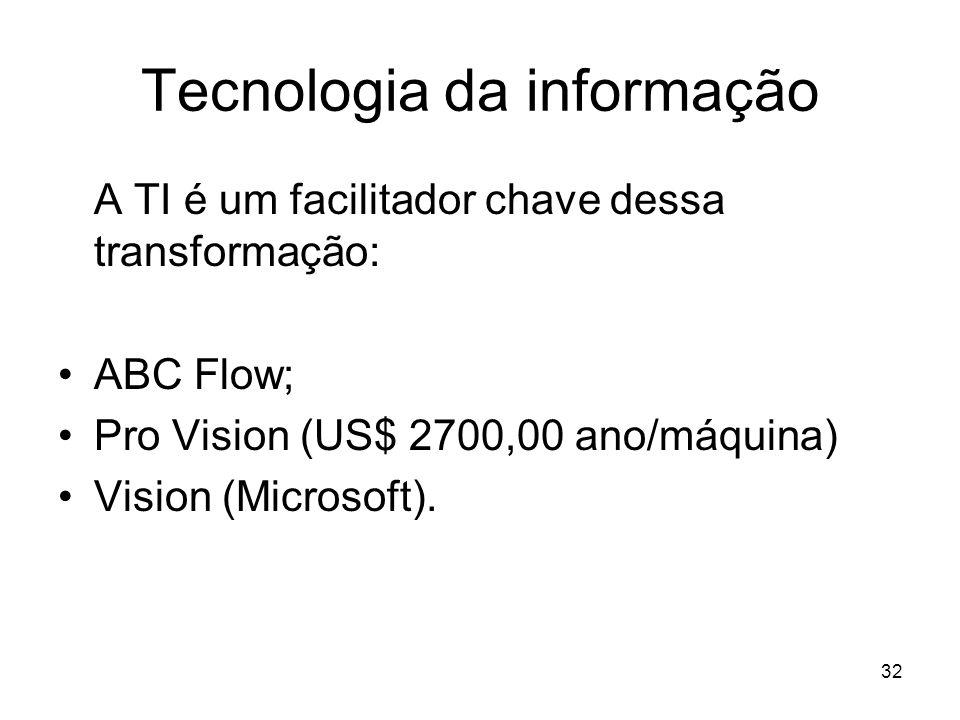 32 Tecnologia da informação A TI é um facilitador chave dessa transformação: ABC Flow; Pro Vision (US$ 2700,00 ano/máquina) Vision (Microsoft).