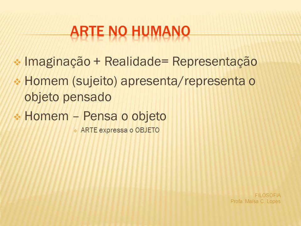 Imaginação + Realidade= Representação Homem (sujeito) apresenta/representa o objeto pensado Homem – Pensa o objeto ARTE expressa o OBJETO FILOSOFIA Pr