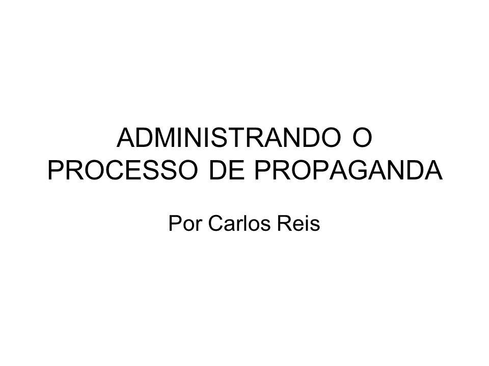 Administração do processo de propaganda 1.Planejamento: 1.Rever as metas e definir o orçamento; 2.Criar mensagem; 3.Selecionar mídia; 4.Pré-teste do anúncio.