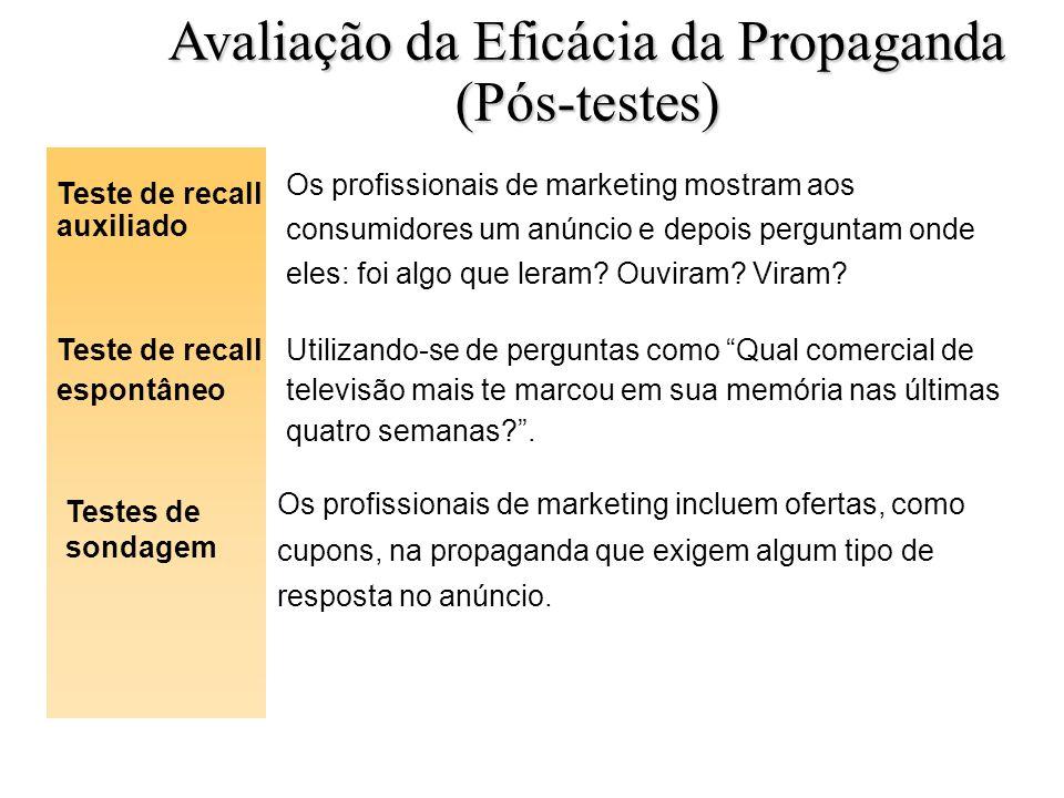 Avaliação da Eficácia da Propaganda (Pós-testes) Slide 18-6 Teste de recall auxiliado Teste de recall espontâneo Os profissionais de marketing mostram