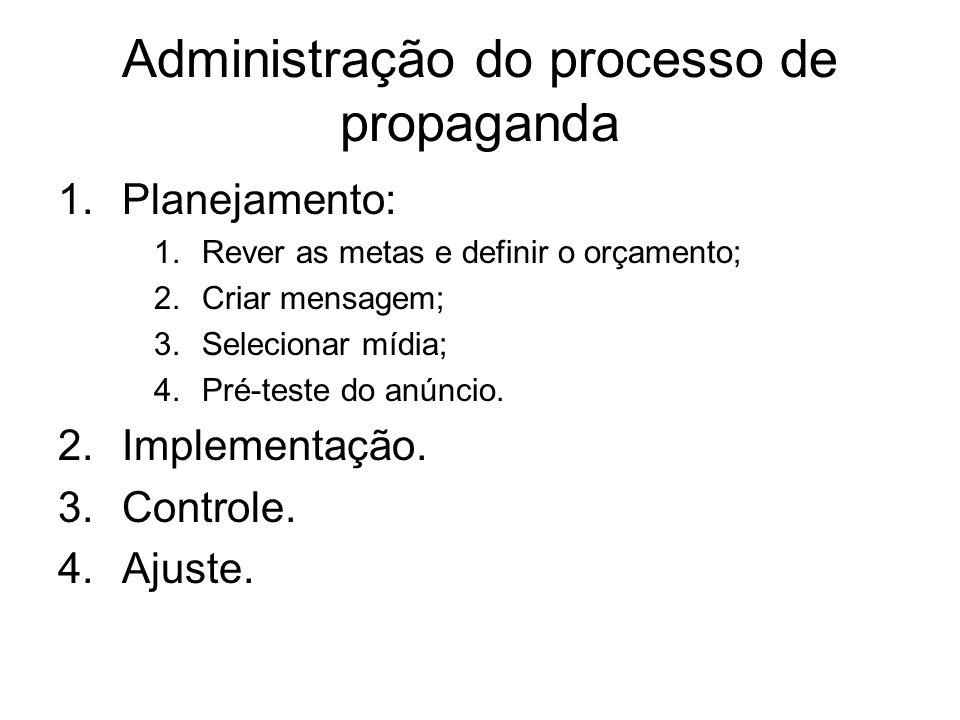Administração do processo de propaganda 1.Planejamento: 1.Rever as metas e definir o orçamento; 2.Criar mensagem; 3.Selecionar mídia; 4.Pré-teste do a