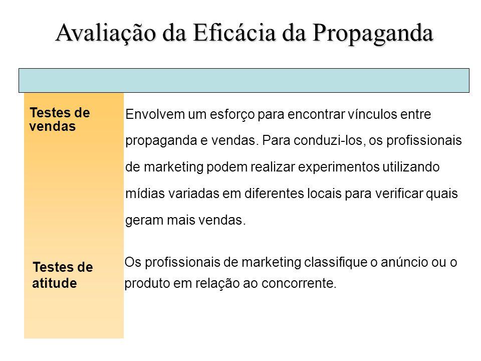 Avaliação da Eficácia da Propaganda Slide 18-6 Testes de vendas Envolvem um esforço para encontrar vínculos entre propaganda e vendas. Para conduzi-lo
