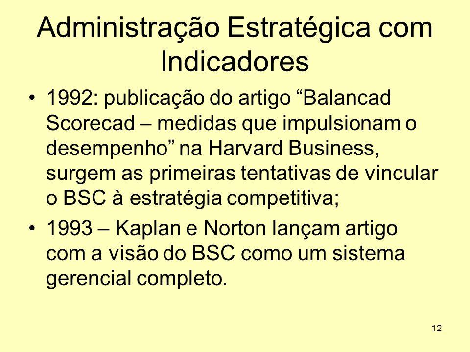 12 Administração Estratégica com Indicadores 1992: publicação do artigo Balancad Scorecad – medidas que impulsionam o desempenho na Harvard Business,
