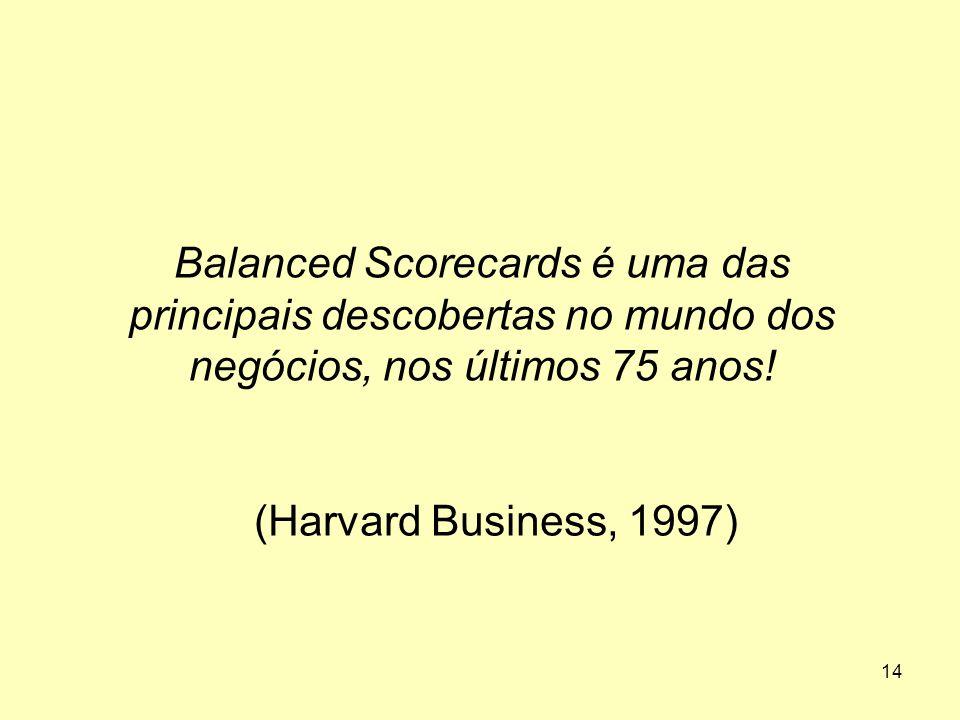 14 (Harvard Business, 1997) Balanced Scorecards é uma das principais descobertas no mundo dos negócios, nos últimos 75 anos!