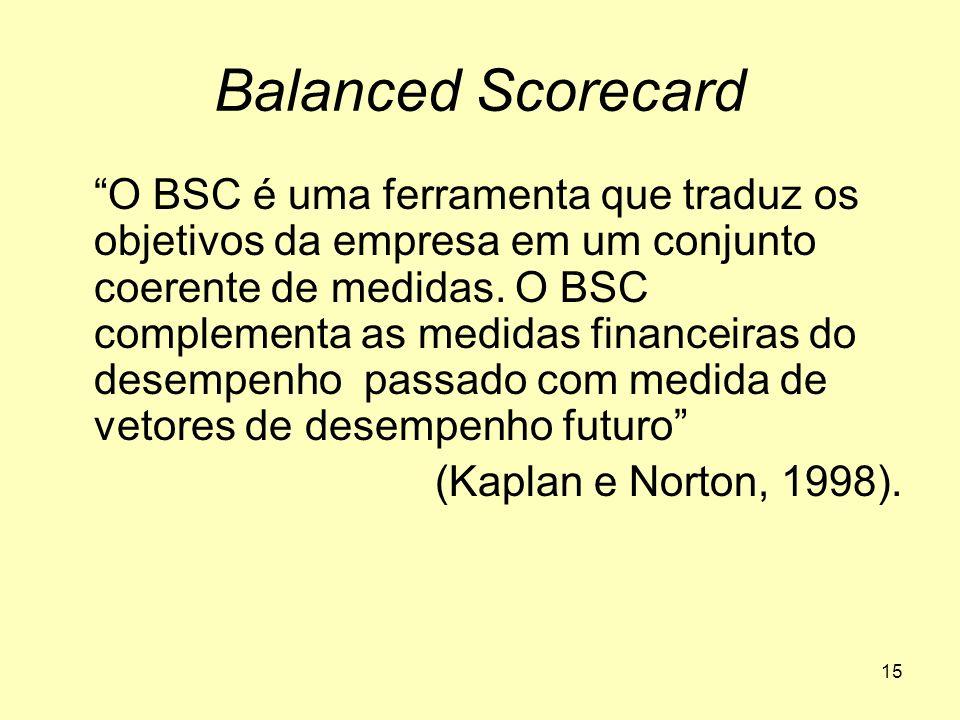 15 Balanced Scorecard O BSC é uma ferramenta que traduz os objetivos da empresa em um conjunto coerente de medidas. O BSC complementa as medidas finan